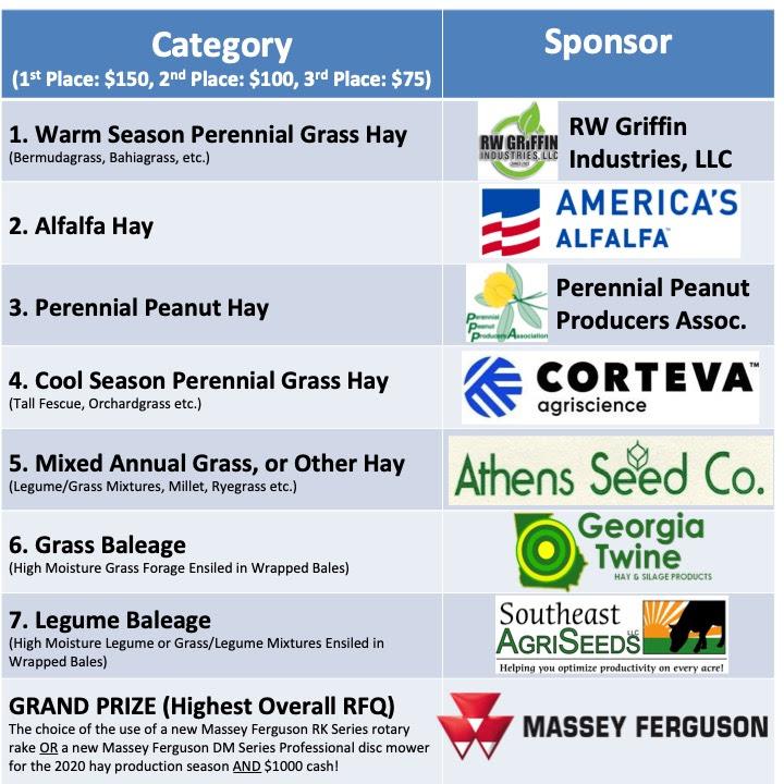 2019 Southeast Hay Contest - Growing Georgia